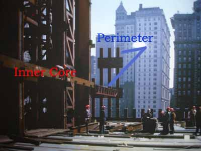 center core vs perimeter